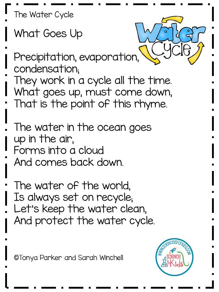 Teaching Water Cycle Vocabulary - I Teach Second Linky